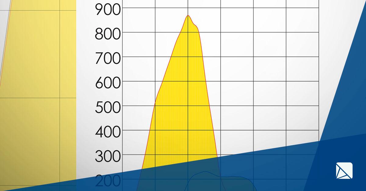 Saiba a importância da curva fotométrica em projetos luminotécnicos